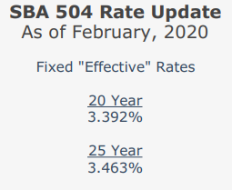 February Rate Update